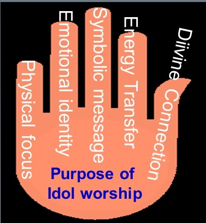 idolworship.jpg
