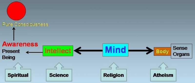 science-religion.jpg