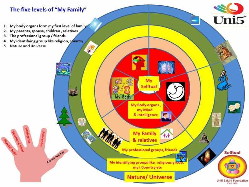 selftual-5-family.jpg